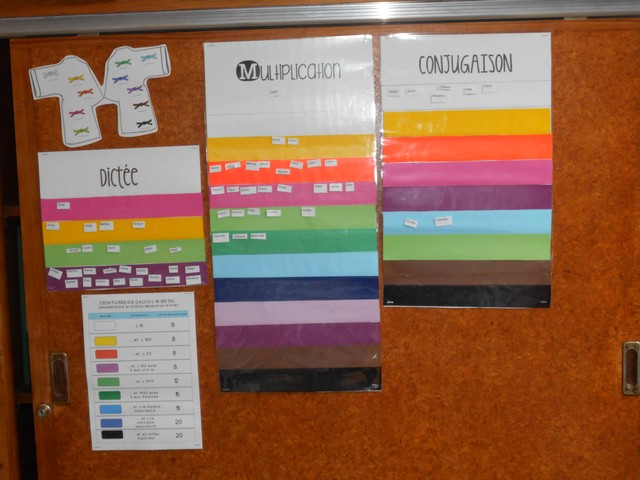 Mme Alba a décidé de faire des ceintures de conjugaison, multiplication,  dictée, et calcul posé. ddfad1a73f9